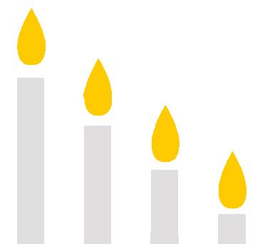 13-Candle